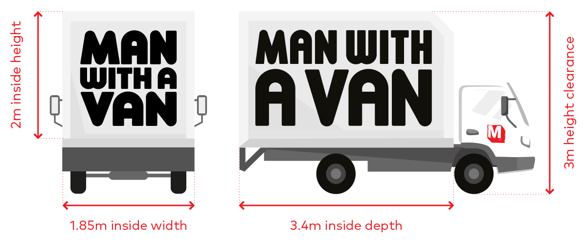 expert man with a van Dublin 5 (D5)